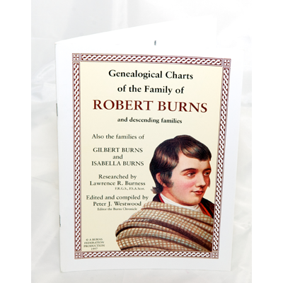 Genealogical Charts of the Family of Robert Burns & descendants